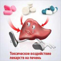 Чем лечат алкоголизм препараты
