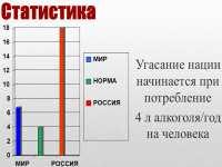Проблема алкоголизма в россии статистика на 2015 лечение алкоголизма по рецептам травницы елены зайцевой